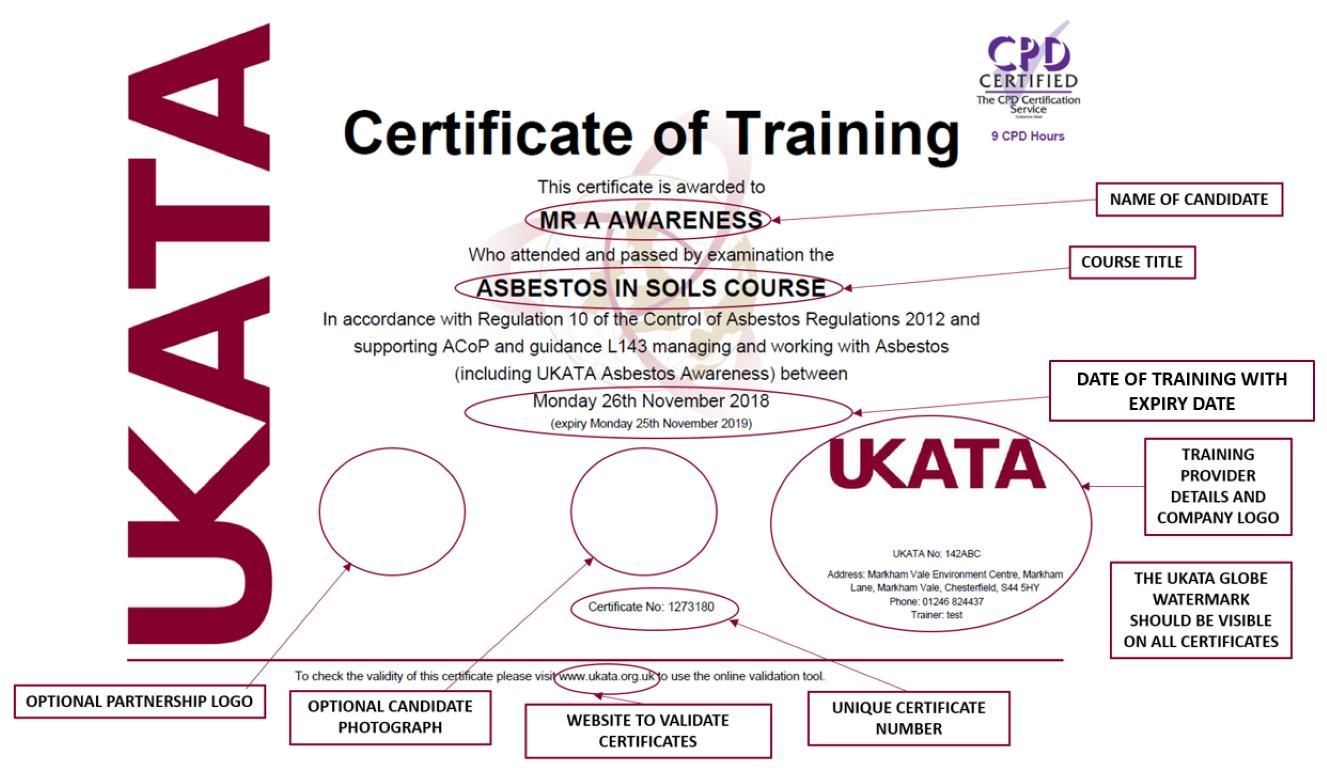 UKATA Training Certificate
